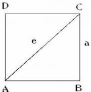 La filosofía confundiendo a la matemática