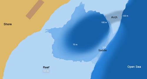 Hoyo azul de Dahab