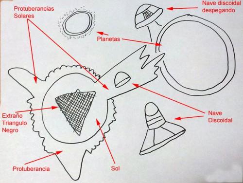 dibujo disco maya interpretacion