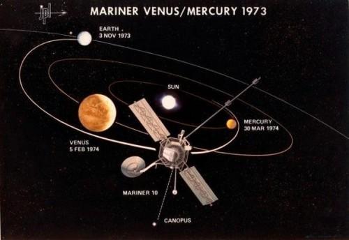 Infografia-de-la-asistencia-gravitatoria-de-la-Mariner-10