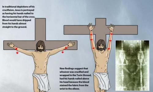 Como Fu 233 Crucificado Realmente Jes 250 S Asusta2