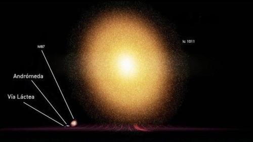 Otras galaxias son más grandes que la Vía Láctea