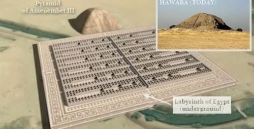 Misterioso Laberinto Subterráneo de Hawara