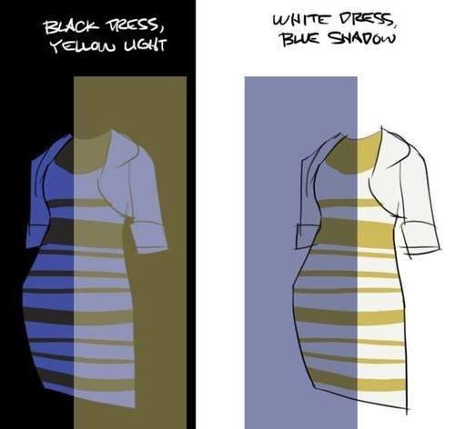 Secreto de vestido blanco con dorado