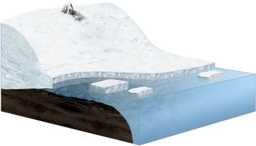 Antartida se derrite
