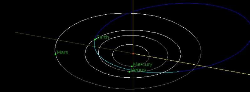 Asteroide 2016 DV1